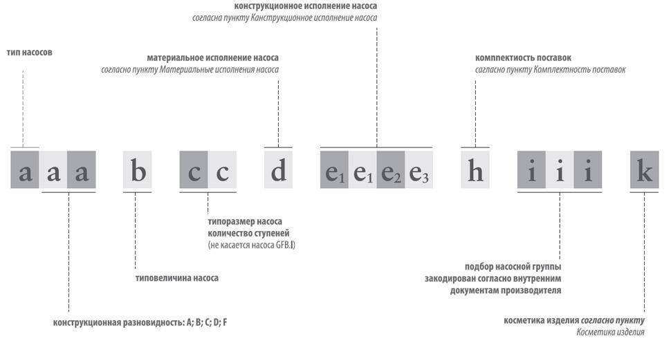 Код обозначения насоса